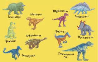 Dinosaurs Names Name that dinosaur! – Dinosaurs Pictures
