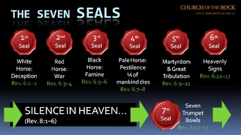 THE PENTECOSTAL MISSION MESSAGES : THE SEVEN SEALS OF GOD