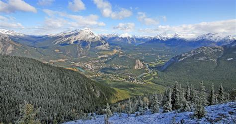 Banff Current Weather   Canada   Rocky Mountain Holidays