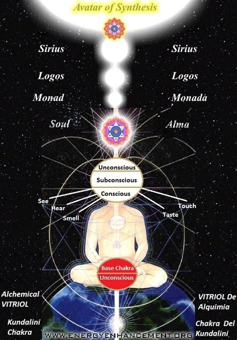 The KUNDALINI ELECTRIC SHOCK!! THE OPEN THIRD EYE POWERED