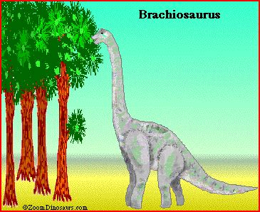 Dinosaur Diets - Enchanted Learning Software