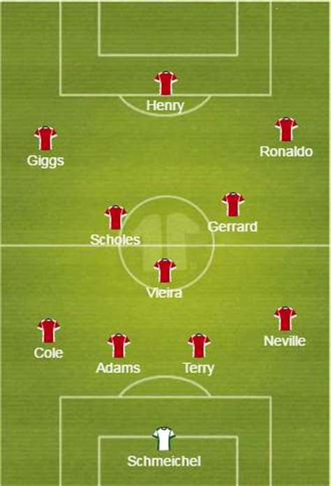Page 12 - Greatest Premier League XI of all time