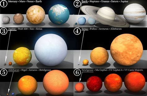 Scale of the universe image by Sergio Vlsc on Sergiuffo