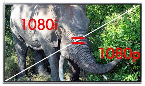 1080i and 1080p are the same resolution - CNET