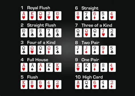 How I Learned Poker Hand Rankings And Destroyed The High