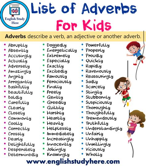 List of Emotions in English in 2020 | List of adverbs