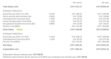 Wage calculator – all expenses for your domestic help