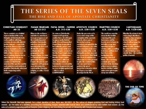 30 best images about The Seven Seals on Pinterest | The