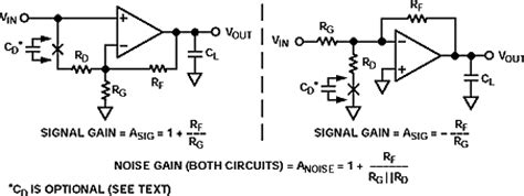 Op Amps Driving Capacitive Loads | Analog Devices