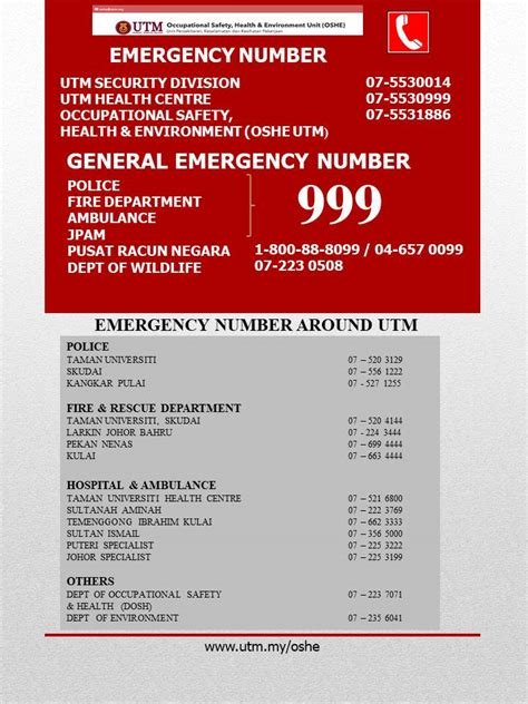 Emergency Number   OCCUPATIONAL SAFETY, HEALTH AND
