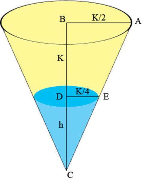 calculate the volume of a partial cone